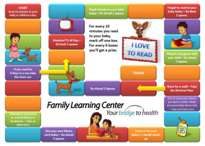 Care Plan Board Game Poster