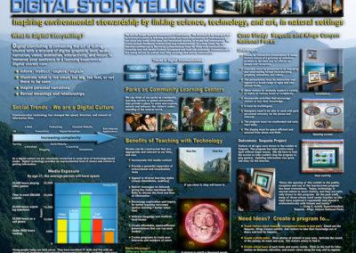 Digital Storytelling Conference Poster
